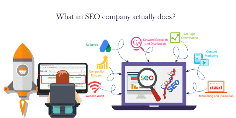 Why you need SEO to boost ur marketing | SEO agency Floria | Digitalvate