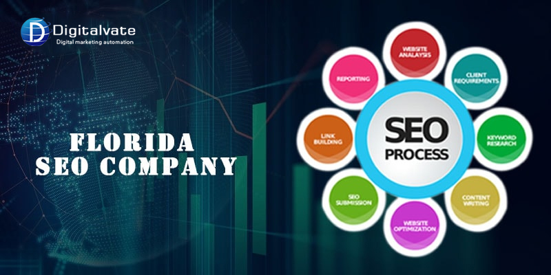 Why you Should Hire a Local Florida SEO Company for Online Business? -  Digitalvate